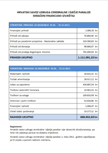 SkraceniFinancijski2012