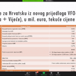 Novi proračun EU-a 2021-2027