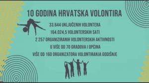 4. Nacionalna konferencije o volontiranju zaposlenika